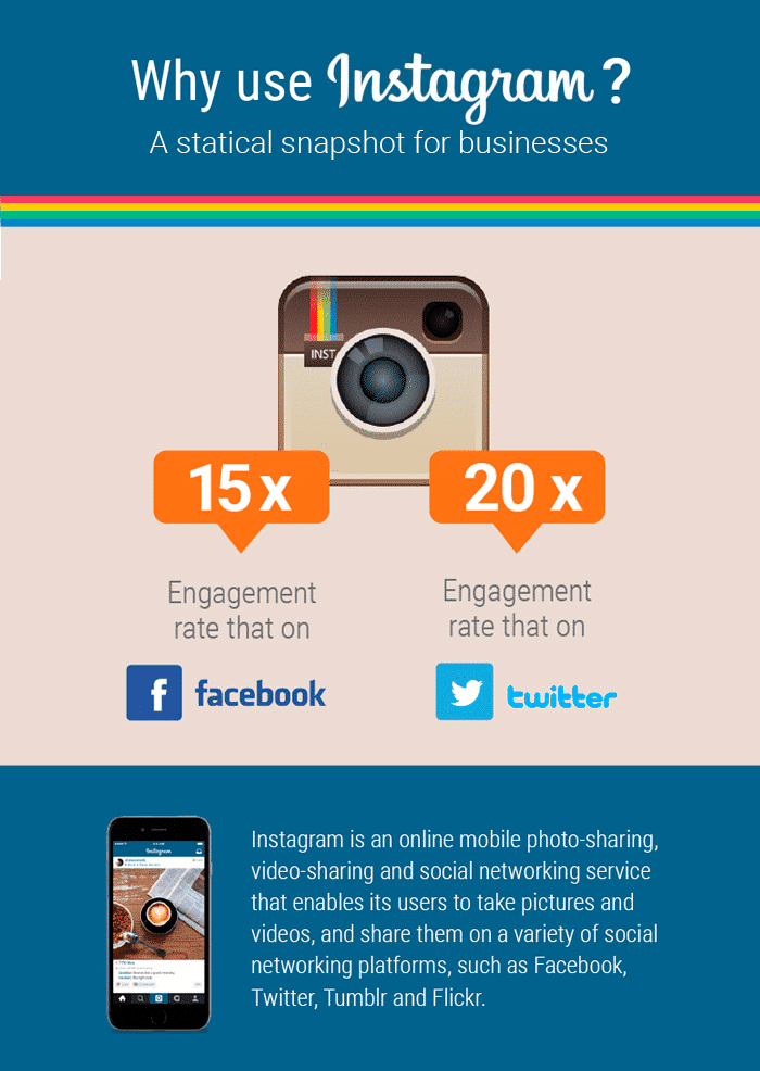 5-steps-to-creating-a-winning-social-media-strategy-instagram